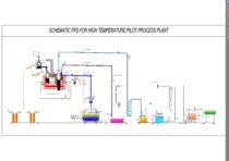 Schematic PFD for High Temperature Pilot Plant Design and Pilot Plant Scale up