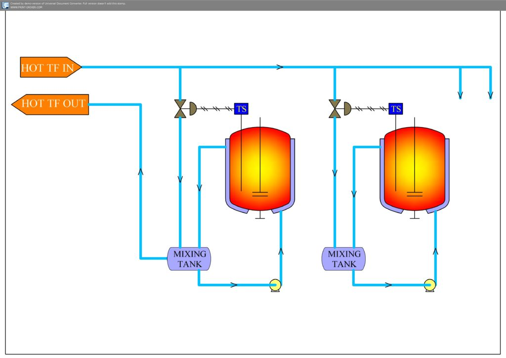 Reactor Design & Optimization of Heating & Cooling systems